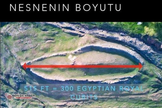 Hz. Nuh'un Gemisi Ağrı Gerçekleri Araştırma Haberi