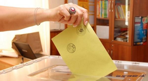 Seçim sonuçları dakika dakika agridahaber.com'da
