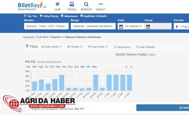 Türkiye'nin En İyi Online Otobüs Bileti Siteleri Hangisi?