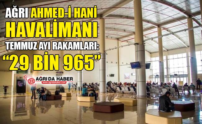 Ağrı Ahmed-i Hani Havalimanı'ndan Temmuz Ayında 29 Bin 965 Yolcu Uçtu