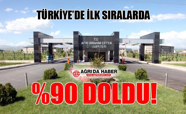 Ağrı İbrahim Çeçen Üniversitesi %90 Doldu!