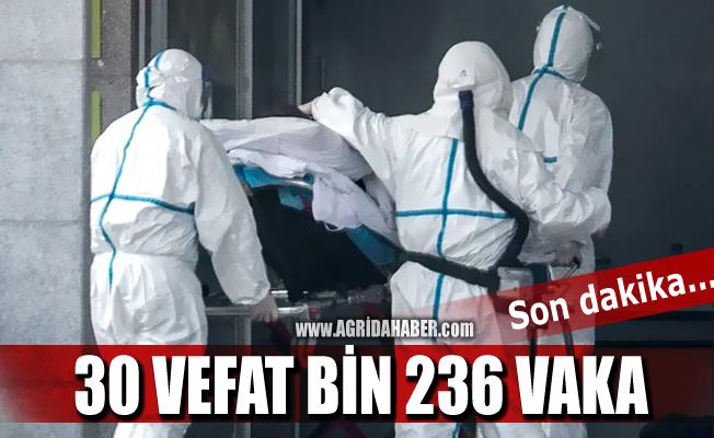 Son dakika Koronavirüs açıklaması! 30 vefat Bin 236 vaka
