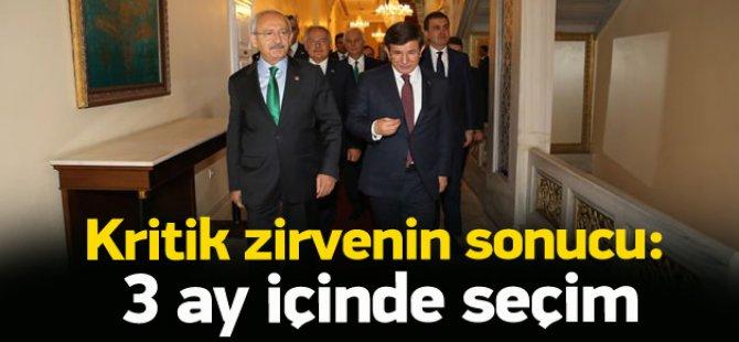 Davutoğlu Kılıçdaroğlu Görüşmesi Bitti