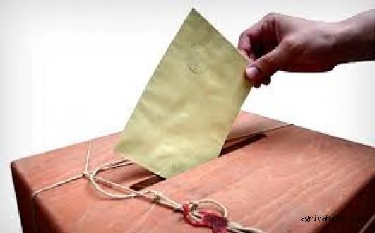 Ak Parti Listeleri İl Seçim Kuruluna Teslim Etti