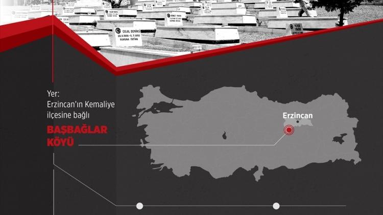 Erzincan'da 'Duman-1' Operasyonu