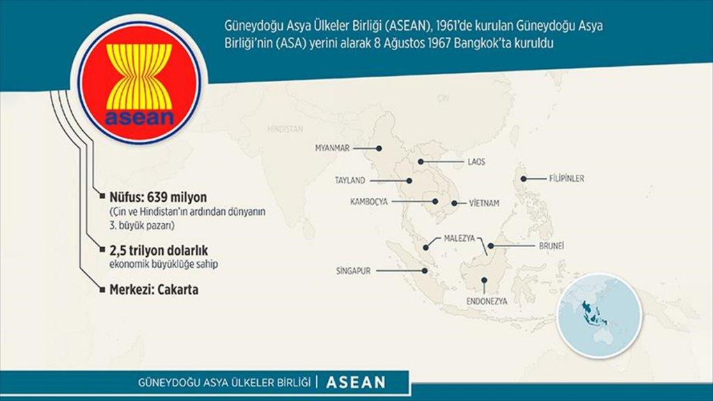 Güneydoğu Asya'nın Siyasi Ve Ekonomik Dengesi: Asean