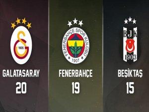 Süper Lig'e Damga Vuran 'Üç Büyükler'