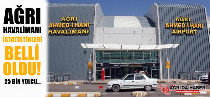 Ağrı Havalimanı 25 Bin Yolcu Taşıdı!