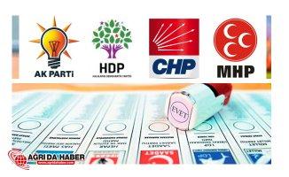 2019 Seçimleri için 4 Parti'den Şok karar! İttifak edeceğiz