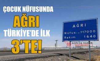 Çocuk Nüfus Oranlarında Ağrı Türkiye'de İlk 3'te!