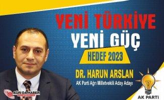 Dr. Harun ARSLAN Ak Parti Ağrı Milletvekili Aday Adayı oldu