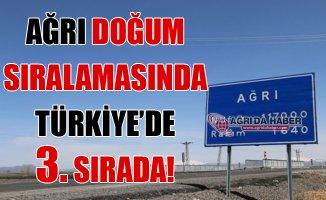 Ağrı Doğum Sıralamasında Türkiye 3.sü