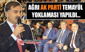 Ağrı Ak Parti Belediye Başkan Aday Adayları Temayül Yoklaması Tamamlandı