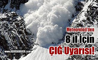 Meteoroloji'den 8 kente kritik çığ uyarısı