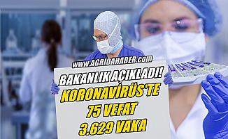Son dakika Koronavirüs Açıklaması: 75 ölü 3 Bin 629 Vaka