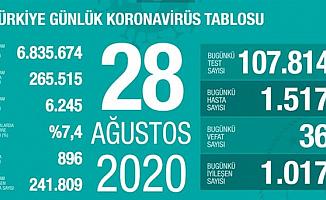 Türkiye'de 36 Can Daha!