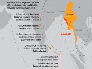 Arakan'daki Saldırı Ve Katliamın Zamanlaması Manidar
