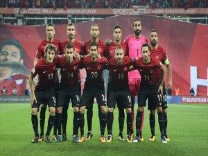 Türkiye 27. Sıraya Yükseldi