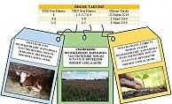 Ağrı İl Tarım ve Orman Müdürü Kenan ENGİN; Çiftçilere Ödeme Müjdesi
